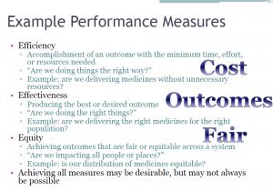 CDC slide- Ex Performance Measures