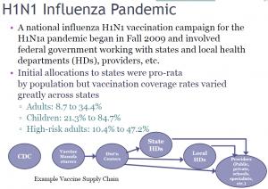CDC slide- H1N1 pandemic